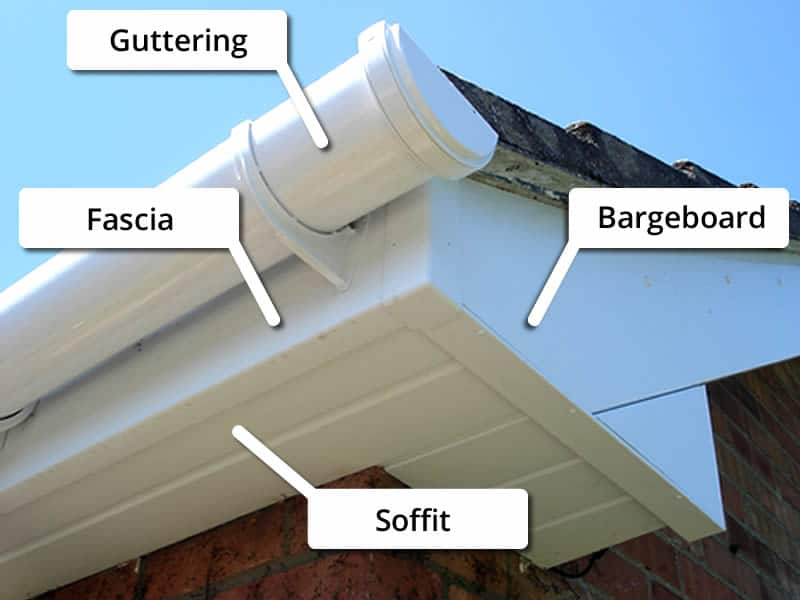 Roofline components
